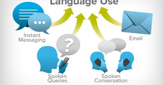 diagram showing how language is used in various settings